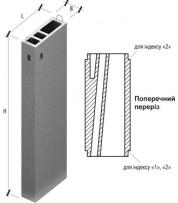 Вентиляционный блок ВБ 3-33-1